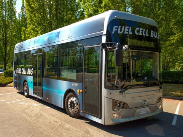 fuel-cell-bus-cost-china