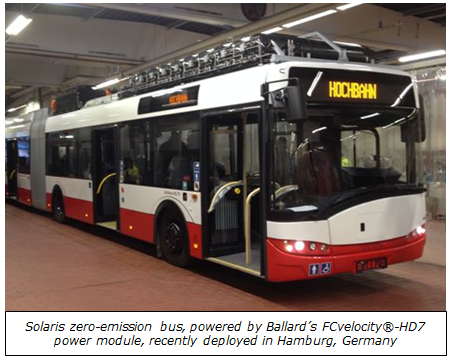 Ballard Fuel Cell Bus