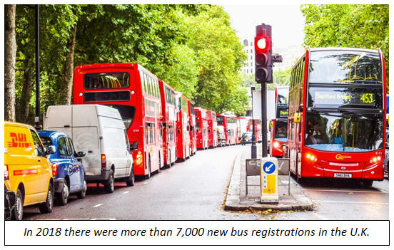 UK red buses captioned